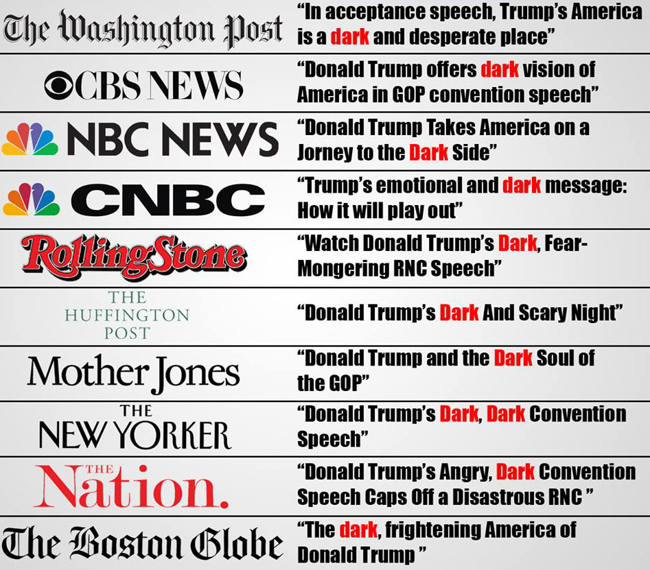 The fix is in: Democrat media synch up